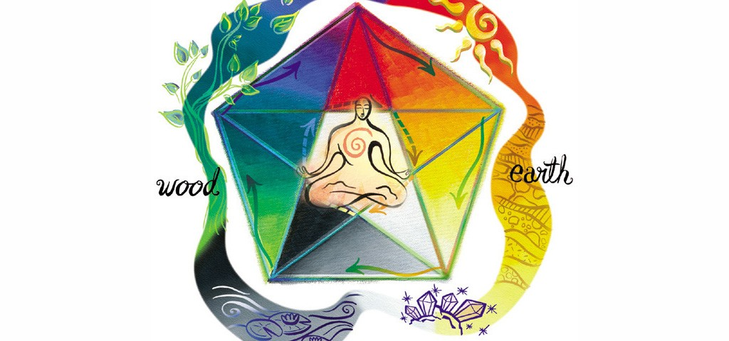 5 elementi feng shui